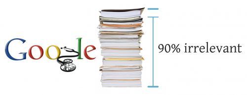 Google Mostly Irrelevant