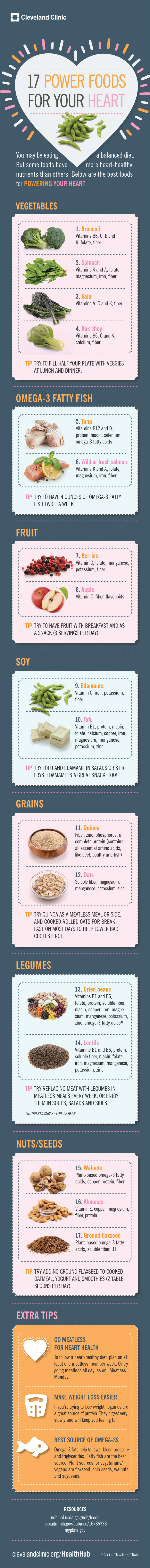 foods for your heart