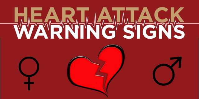 Heart Attacks Aren't Always Like the Movies