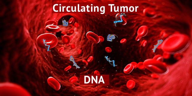 Circulating Tumor DNA Detecting Colorectal Cancer Recurrences Early