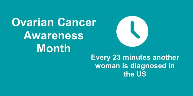 Ovarian Cancer Awareness Medivizor