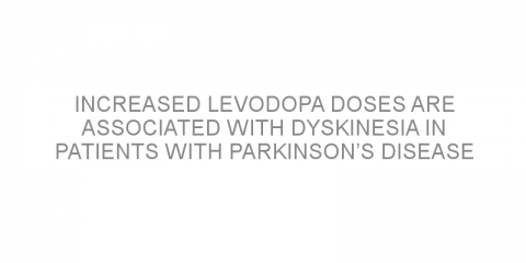 Increased levodopa doses are associated with dyskinesia in patients with Parkinson's disease