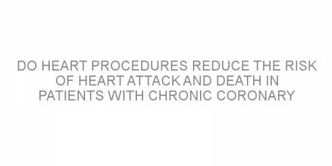 Do heart procedures reduce the risk of heart attack and death in patients with chronic coronary disease compared to medication alone?